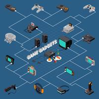 Diagramma di flusso isometrico di giochi gadget vettore