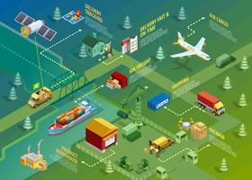 Logistica isometrica infografica