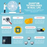 Infografica di Quantum Technologies vettore