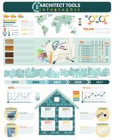 Infographics degli strumenti dell'architetto di costruzione