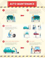 Car Centers Service Retro Cartoon Infographics vettore