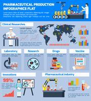 Set Infographic di produzione farmaceutica vettore