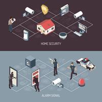 Sistema di sicurezza domestica 2 banner isometrici