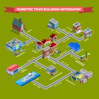 Città isometrica infografica vettore