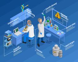 Laboratorio Infographic Set vettore