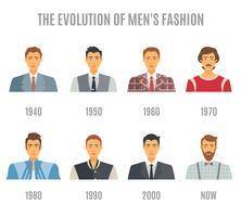 Set di icone di evoluzione moda avatar uomini vettore