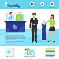 Illustrazione di servizio di lavanderia vettore