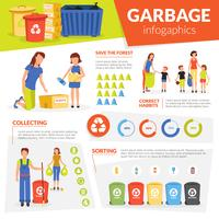 Raccolta di rifiuti che raccoglie il manifesto di riciclaggio di Infographic