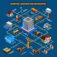 Schema infografica di costruzione isometrica