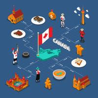 Canada Isometric Flowchart vettore