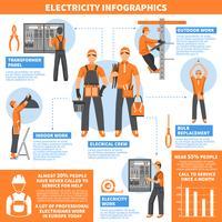 Pagina di Infographics di elettricità vettore