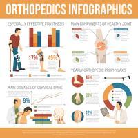 Flat Orthopaedics Infographics vettore