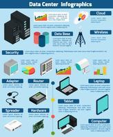 Infographics isometrica del centro dati vettore