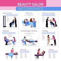 Salone di bellezza infografica piatta