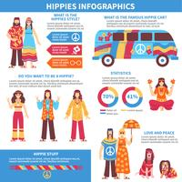 Layout piatto di Hippy Infografica