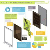 Infographics di schemi di gadget vettore