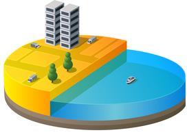 Una vista isometrica di una porzione del paesaggio urbano vettore