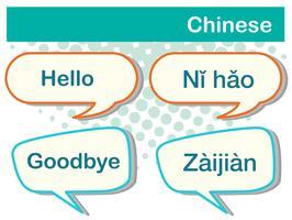 Saluto parole in lingua cinese