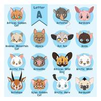 Alfabeto di ritratto animale - lettera A vettore