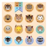 Alfabeto di ritratto animale - Lettera W, X, Y, Z vettore