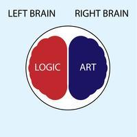 vettore del concetto di cervello destro e sinistro