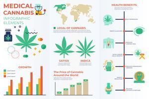 Elementi di infografica medica cannabis vettore