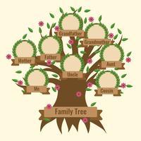 Vettore dell'albero genealogico