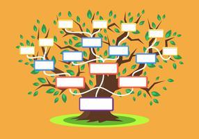 Vettore piano del modello dell'albero genealogico