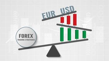Concetto di strategia di trading Forex in carta tagliata e craft per busine