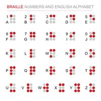 Numero Braille e insieme di vettore di alfabeto inglese. Alfabeto per disabili o non vedenti. Concetto di mondo braille giornata. Braille Louis. Sfondo bianco isolato Tema di segno e simbolo