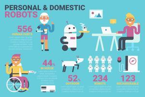 Concetto di robot domestico