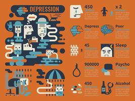 Depressione infografica vettore