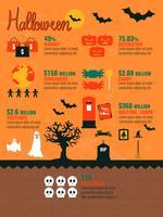 infografica di halloween vettore