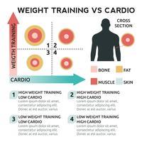 Allenamento con i pesi vs cardio