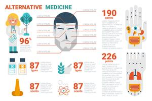 Concetto di medicina alternativa vettore
