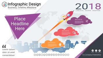 Modello di infographics di affari, linea temporale di Milestone o mappa stradale con le opzioni del diagramma di flusso di processo 3.