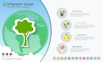 Le piante che crescono infographics di cronologia con le icone impostate, salvano il mondo e vanno concetto verde o modello del diagramma di affari verde. vettore