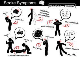 Sintomi di ictus (mal di testa, debolezza e intorpidimento da un lato, abbassamento del volto, discorsi distorti, perdita di coscienza (sincope), visione sfocata, perdita di equilibrio)