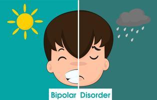 Uomini con sintomi bipolari o depressione e dovrebbero consultare uno psichiatra vettore