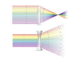 Fisica ottica Rifrazione della luce Quando la luce viaggia attraverso diversi tipi di lenti. vettore