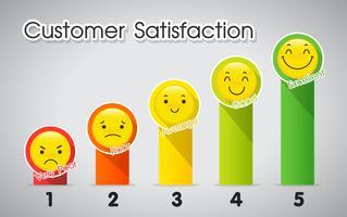 Strumento di misurazione del livello di soddisfazione del cliente. vettore