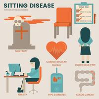 Malattia infettiva seduta