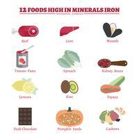 Infografica di ferro minerale