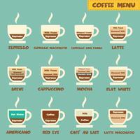 vettore del menu del caffè