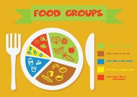 simbolo di gruppi di alimenti vettore