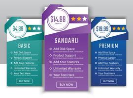 Piani tariffari per siti Web e applicazioni vettore