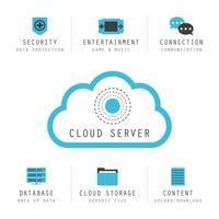 cloud computing isolato
