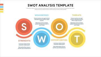 Modello di tecnica di pianificazione strategica SWOT