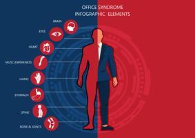 illustrazione piatta per la sindrome dell'ufficio
