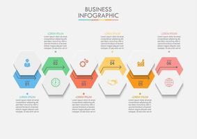 Modello di business infografica esagono